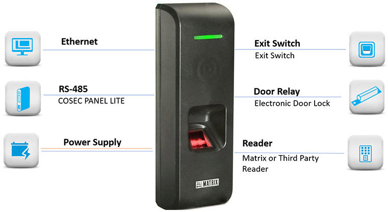 Biometric Door Controllers With Poe Amp Ip65 Fingerprint